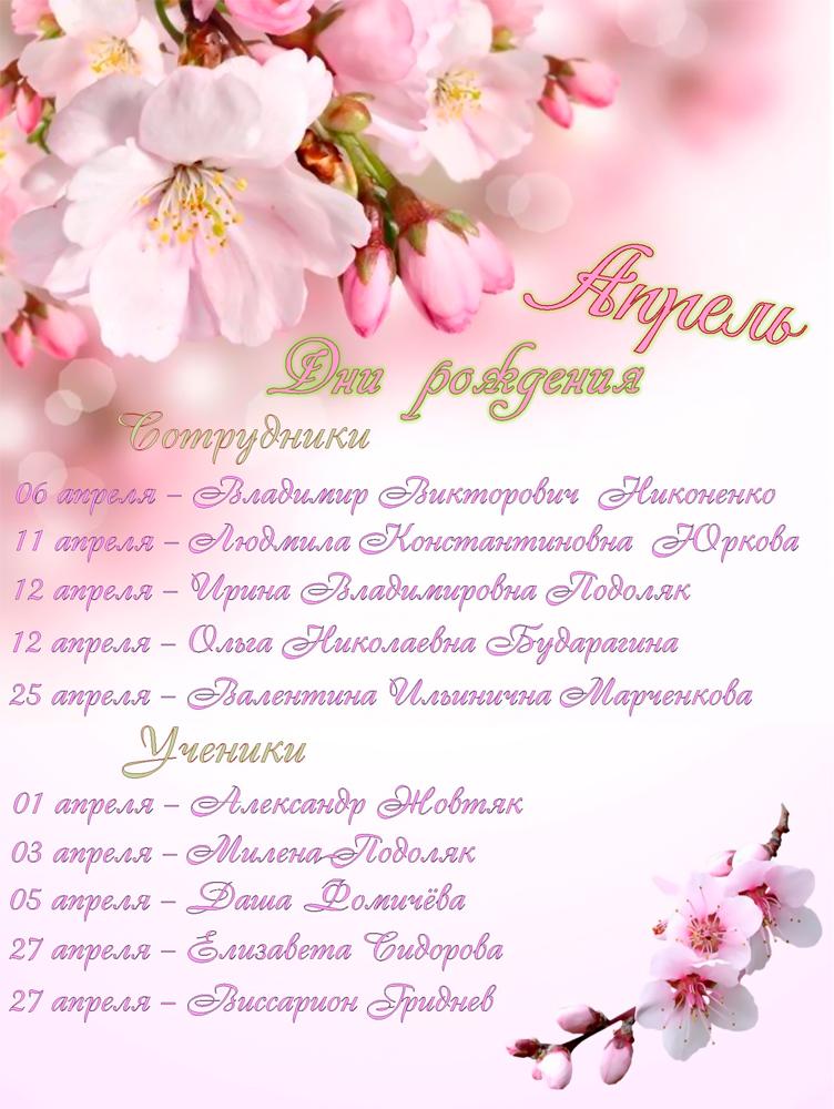 Дни рождения в апреле